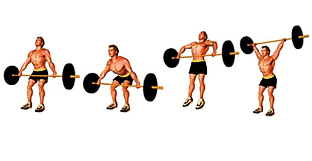 Snatch-Positions